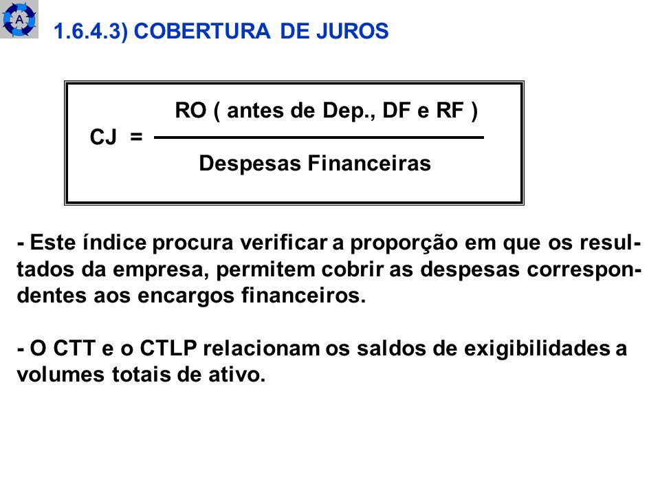 1.6.4.3) COBERTURA DE JUROS RO ( antes de Dep., DF e RF ) CJ = Despesas Financeiras - Este índice procura verificar a proporção em que os resul- tados