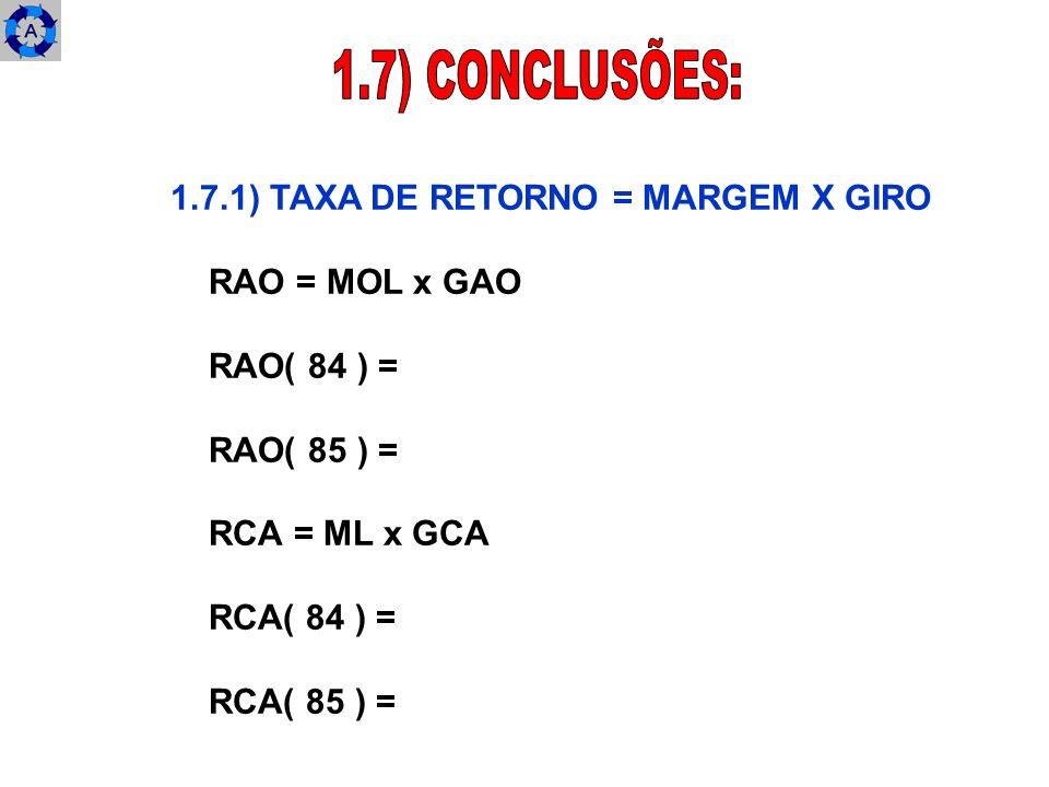 1.7.1) TAXA DE RETORNO = MARGEM X GIRO RAO = MOL x GAO RAO( 84 ) = RAO( 85 ) = RCA = ML x GCA RCA( 84 ) = RCA( 85 ) =