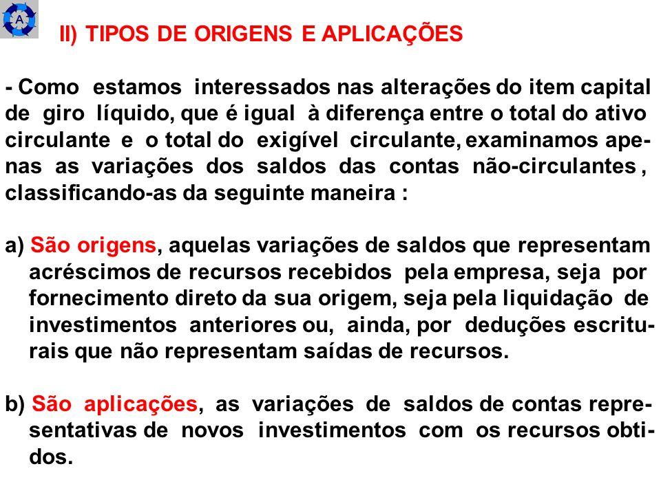 II) TIPOS DE ORIGENS E APLICAÇÕES - Como estamos interessados nas alterações do item capital de giro líquido, que é igual à diferença entre o total do