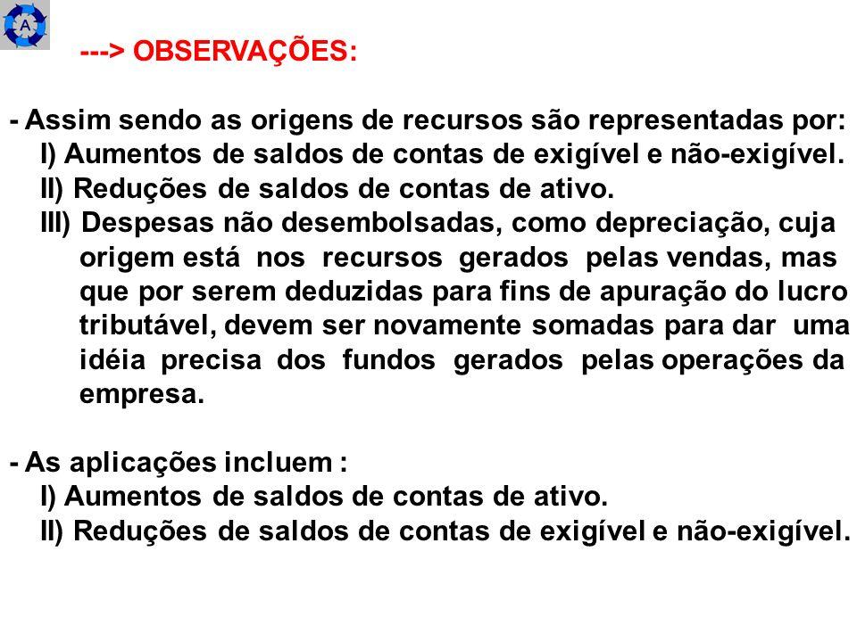 III) UTILIDADE DA DEMONSTRAÇÃO DE ORIGEM E APLICAÇÃO DE RECURSOS.