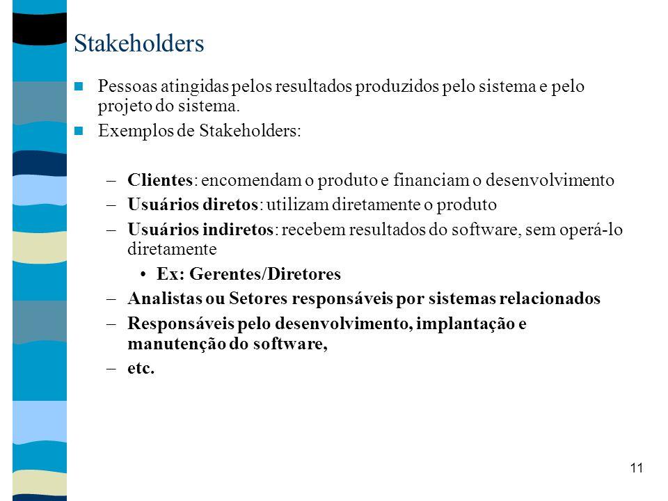 11 Stakeholders Pessoas atingidas pelos resultados produzidos pelo sistema e pelo projeto do sistema. Exemplos de Stakeholders: –Clientes: encomendam