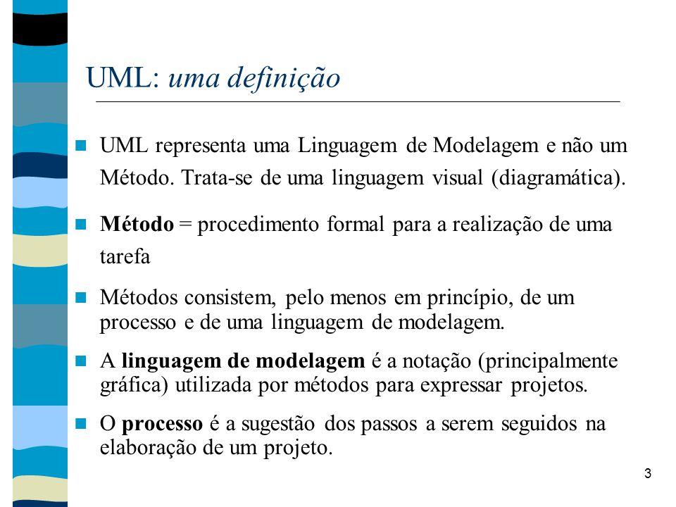 3 UML: uma definição UML representa uma Linguagem de Modelagem e não um Método. Trata-se de uma linguagem visual (diagramática). Método = procedimento