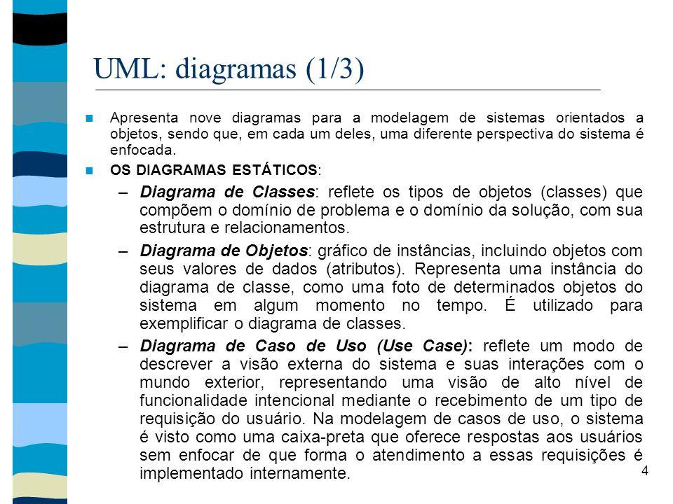 4 UML: diagramas (1/3) Apresenta nove diagramas para a modelagem de sistemas orientados a objetos, sendo que, em cada um deles, uma diferente perspectiva do sistema é enfocada.