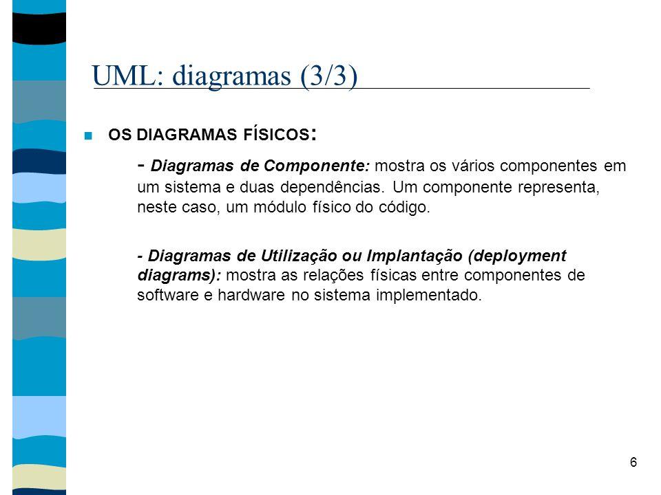 6 UML: diagramas (3/3) OS DIAGRAMAS FÍSICOS : - Diagramas de Componente: mostra os vários componentes em um sistema e duas dependências.
