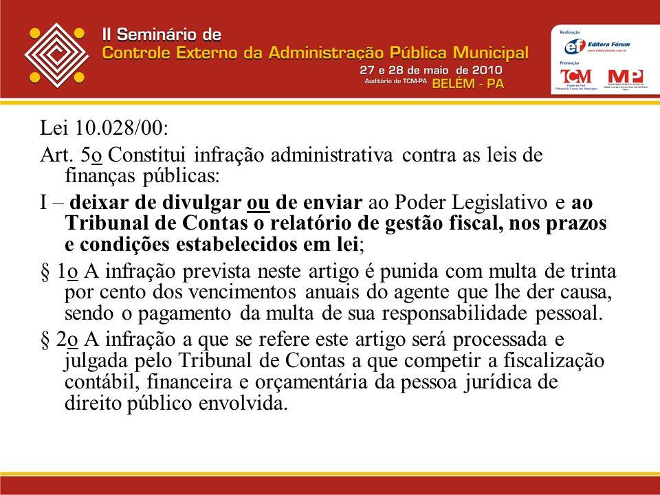Lei 10.028/00: Art. 5o Constitui infração administrativa contra as leis de finanças públicas: I – deixar de divulgar ou de enviar ao Poder Legislativo