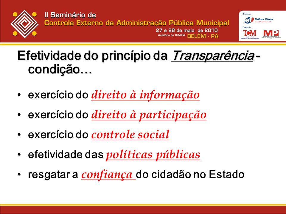 Efetividade do princípio da Transparência - condição… exercício do direito à informação exercício do direito à participação exercício do controle soci