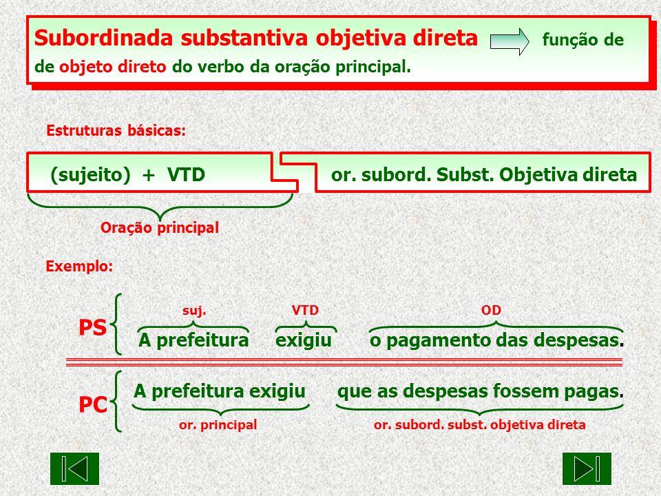 Subordinada substantiva objetiva direta função de de objeto direto do verbo da oração principal. Estruturas básicas: Oração principal (sujeito) + VTD