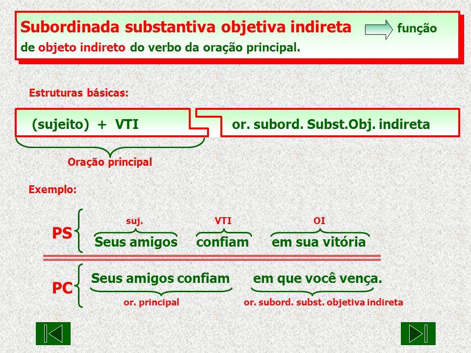 Subordinada substantiva objetiva indireta função de objeto indireto do verbo da oração principal. Estruturas básicas: Oração principal (sujeito) + VTI