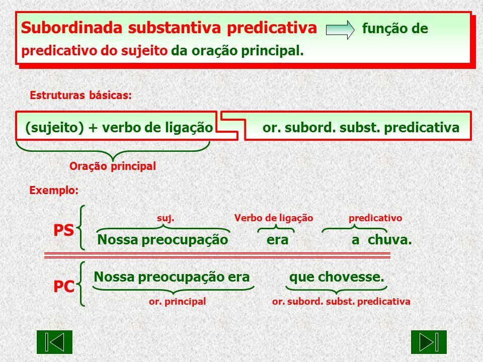 Subordinada substantiva predicativa função de predicativo do sujeito da oração principal. Estruturas básicas: Oração principal (sujeito) + verbo de li