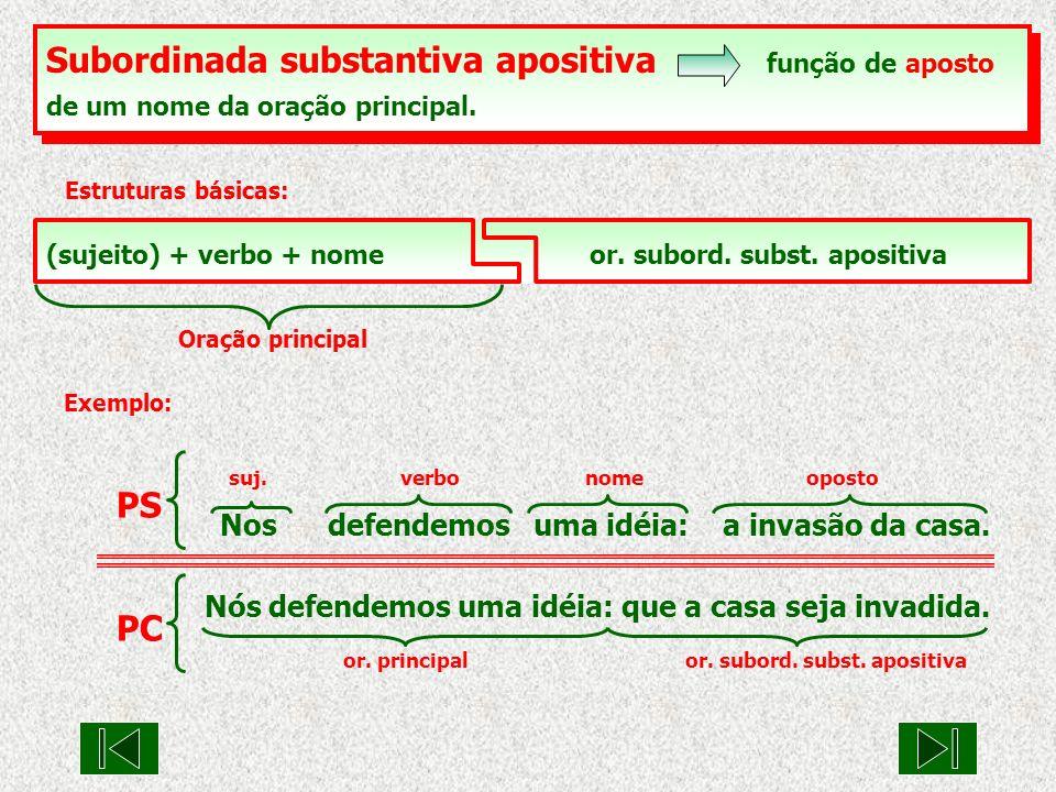 Subordinada substantiva apositiva função de aposto de um nome da oração principal. Estruturas básicas: Oração principal (sujeito) + verbo + nome or. s