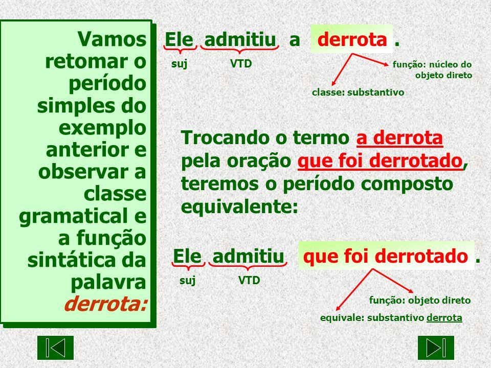 Vamos retomar o período simples do exemplo anterior e observar a classe gramatical e a função sintática da palavra derrota: Ele admitiu a derrota. suj