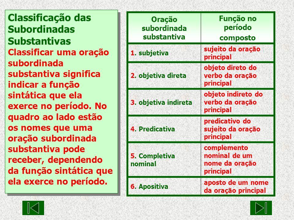 Classificação das Subordinadas Substantivas Classificar uma oração subordinada substantiva significa indicar a função sintática que ela exerce no perí