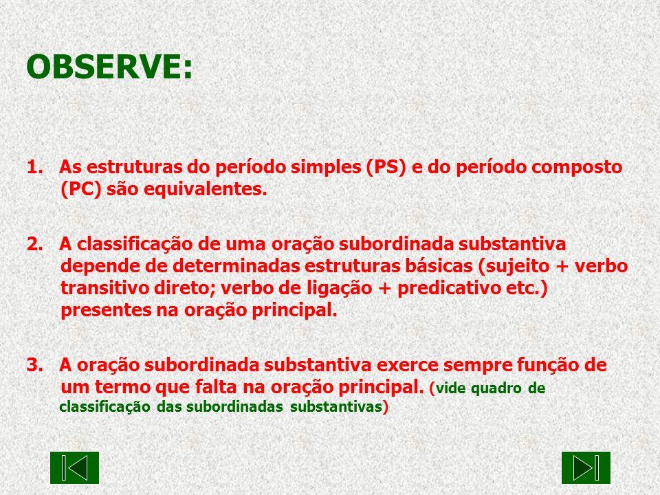 OBSERVE: 1.As estruturas do período simples (PS) e do período composto (PC) são equivalentes. 2.A classificação de uma oração subordinada substantiva