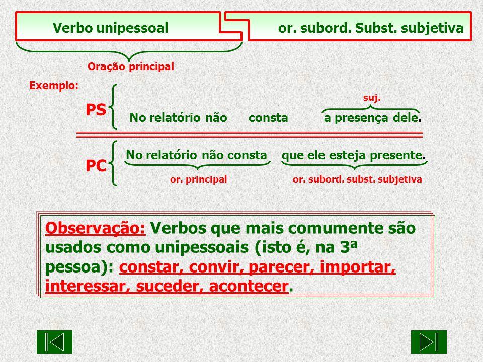 Verbo na voz passiva or.subord. Subst. subjetiva Oração principal Exemplo: verbo impessoal suj.