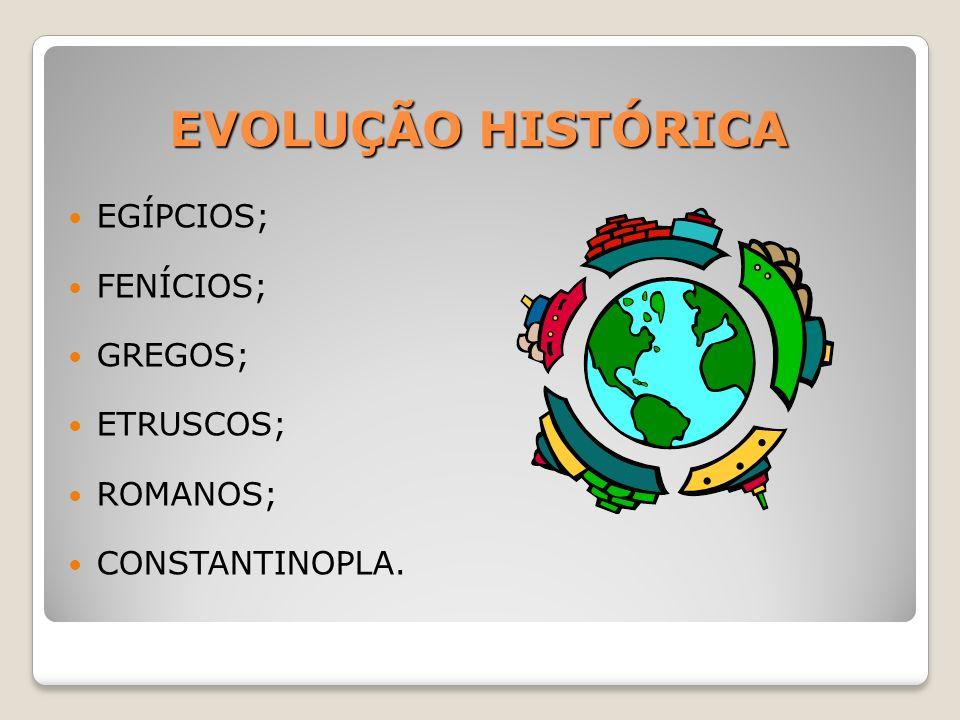 EVOLUÇÃO HISTÓRICA EGÍPCIOS; FENÍCIOS; GREGOS; ETRUSCOS; ROMANOS; CONSTANTINOPLA.