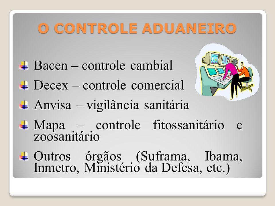 O CONTROLE ADUANEIRO Bacen – controle cambial Decex – controle comercial Anvisa – vigilância sanitária Mapa – controle fitossanitário e zoosanitário O