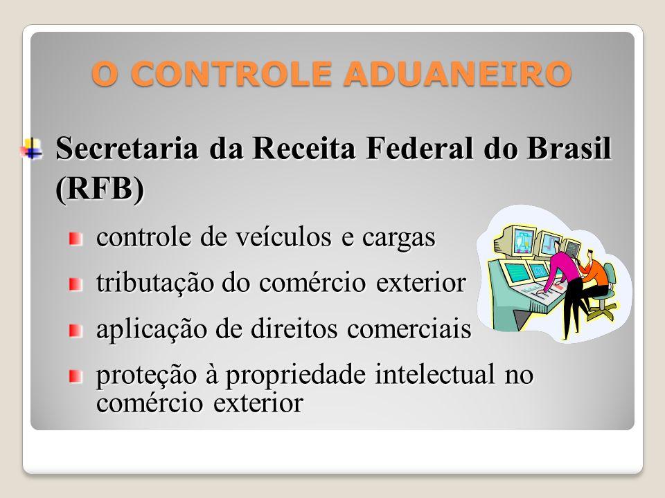 O CONTROLE ADUANEIRO Secretaria da Receita Federal do Brasil (RFB) controle de veículos e cargas tributação do comércio exterior aplicação de direitos
