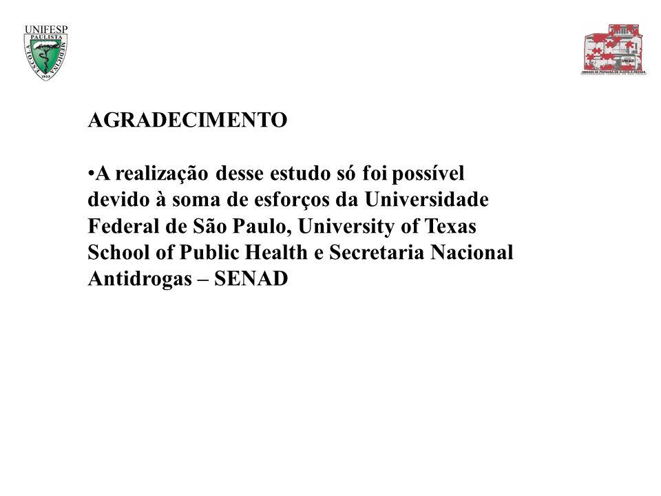 AGRADECIMENTO A realização desse estudo só foi possível devido à soma de esforços da Universidade Federal de São Paulo, University of Texas School of