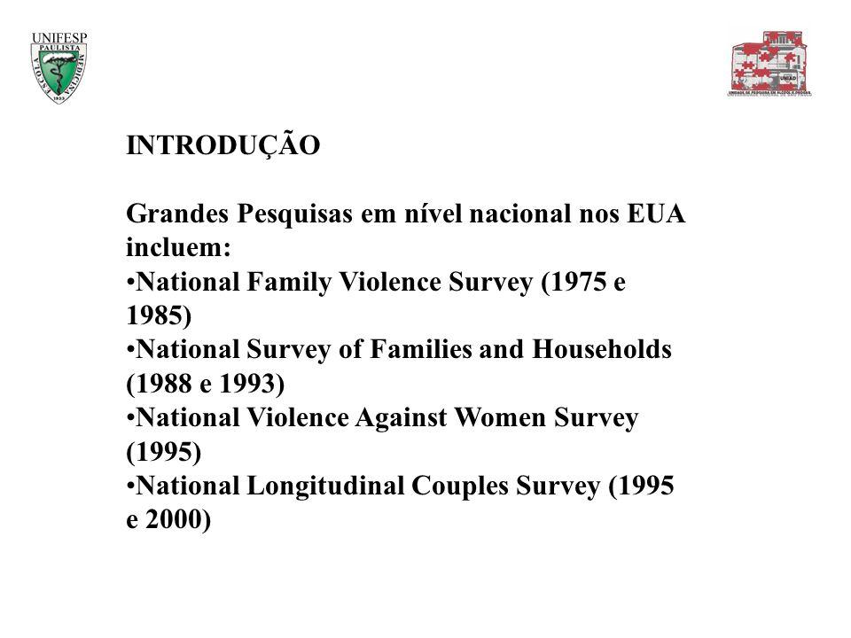 INTRODUÇÃO Grandes Pesquisas em nível nacional nos EUA incluem: National Family Violence Survey (1975 e 1985) National Survey of Families and Househol