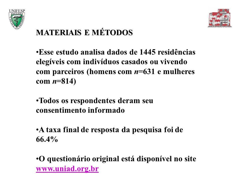 MATERIAIS E MÉTODOS Esse estudo analisa dados de 1445 residências elegíveis com indivíduos casados ou vivendo com parceiros (homens com n=631 e mulher