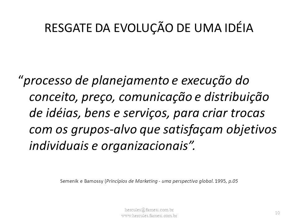 RESGATE DA EVOLUÇÃO DE UMA IDÉIA processo de planejamento e execução do conceito, preço, comunicação e distribuição de idéias, bens e serviços, para c