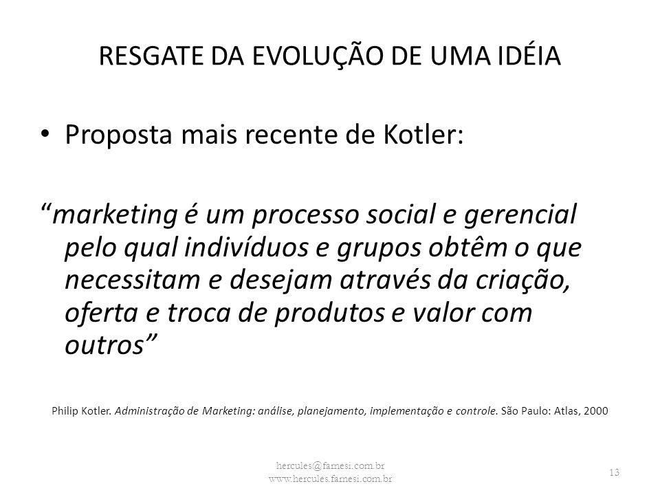 RESGATE DA EVOLUÇÃO DE UMA IDÉIA Proposta mais recente de Kotler: marketing é um processo social e gerencial pelo qual indivíduos e grupos obtêm o que