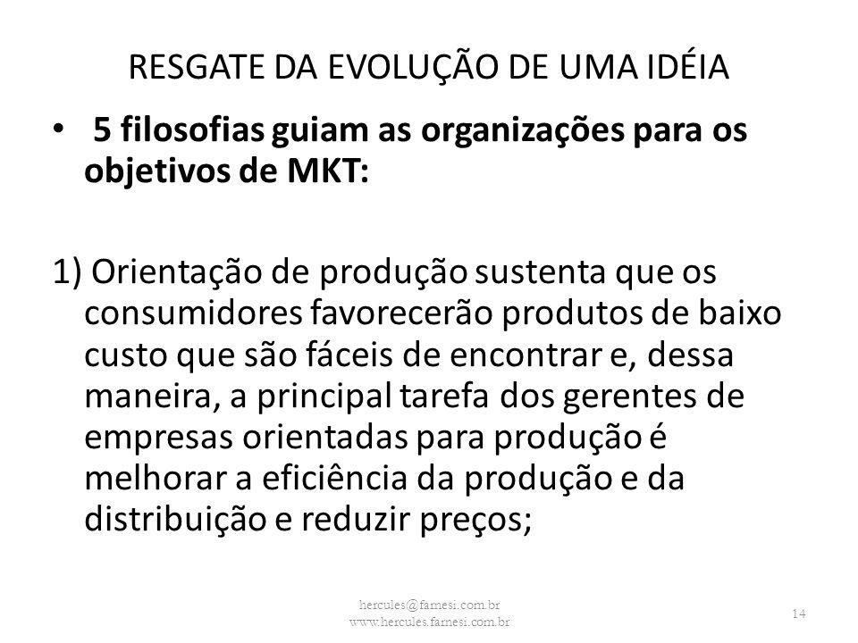 RESGATE DA EVOLUÇÃO DE UMA IDÉIA 5 filosofias guiam as organizações para os objetivos de MKT: 1) Orientação de produção sustenta que os consumidores f