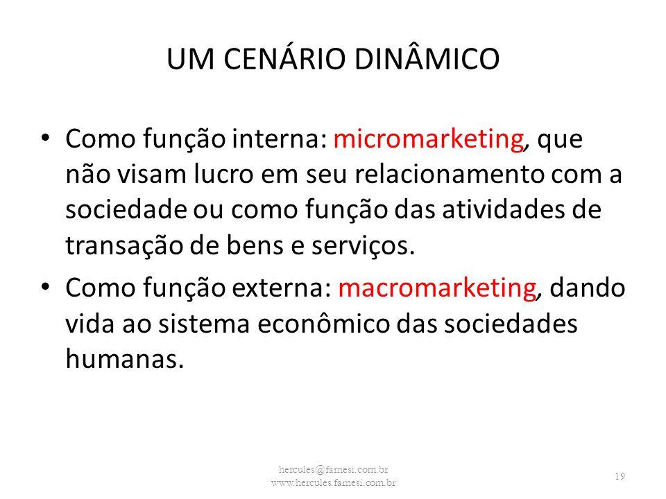 UM CENÁRIO DINÂMICO Como função interna: micromarketing, que não visam lucro em seu relacionamento com a sociedade ou como função das atividades de tr