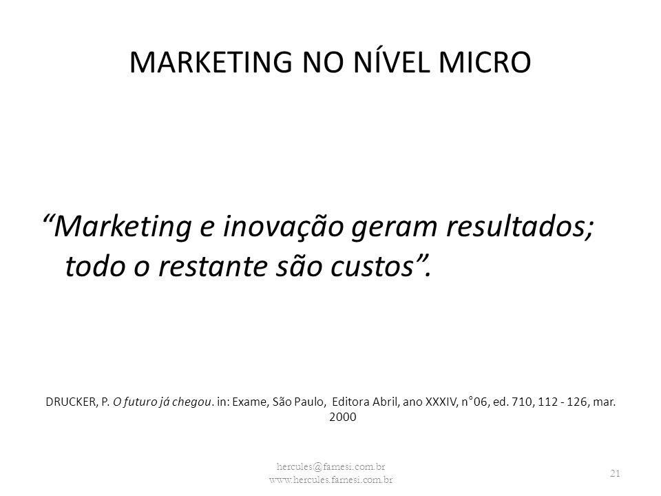 MARKETING NO NÍVEL MICRO Marketing e inovação geram resultados; todo o restante são custos. DRUCKER, P. O futuro já chegou. in: Exame, São Paulo, Edit