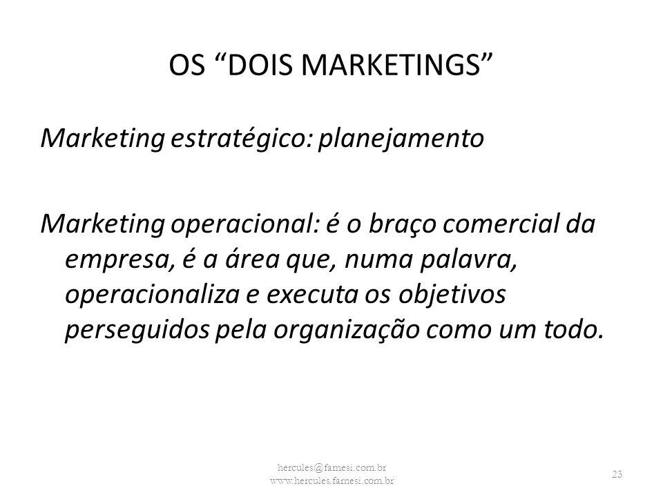 OS DOIS MARKETINGS Marketing estratégico: planejamento Marketing operacional: é o braço comercial da empresa, é a área que, numa palavra, operacionali