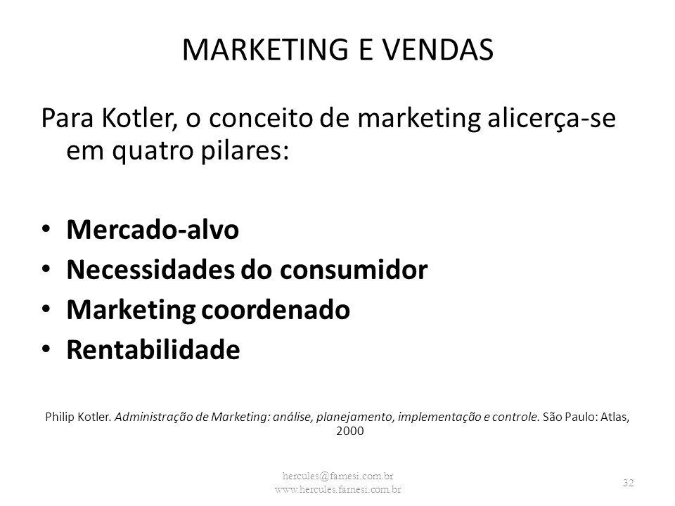 MARKETING E VENDAS Para Kotler, o conceito de marketing alicerça-se em quatro pilares: Mercado-alvo Necessidades do consumidor Marketing coordenado Re
