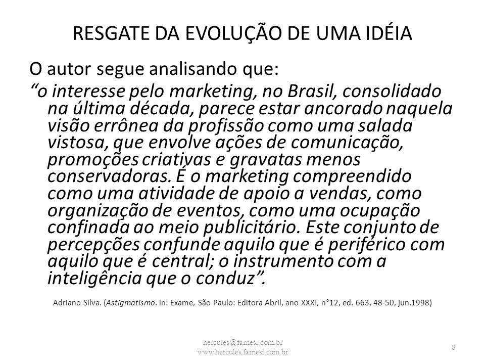 RESGATE DA EVOLUÇÃO DE UMA IDÉIA O autor segue analisando que: o interesse pelo marketing, no Brasil, consolidado na última década, parece estar ancor