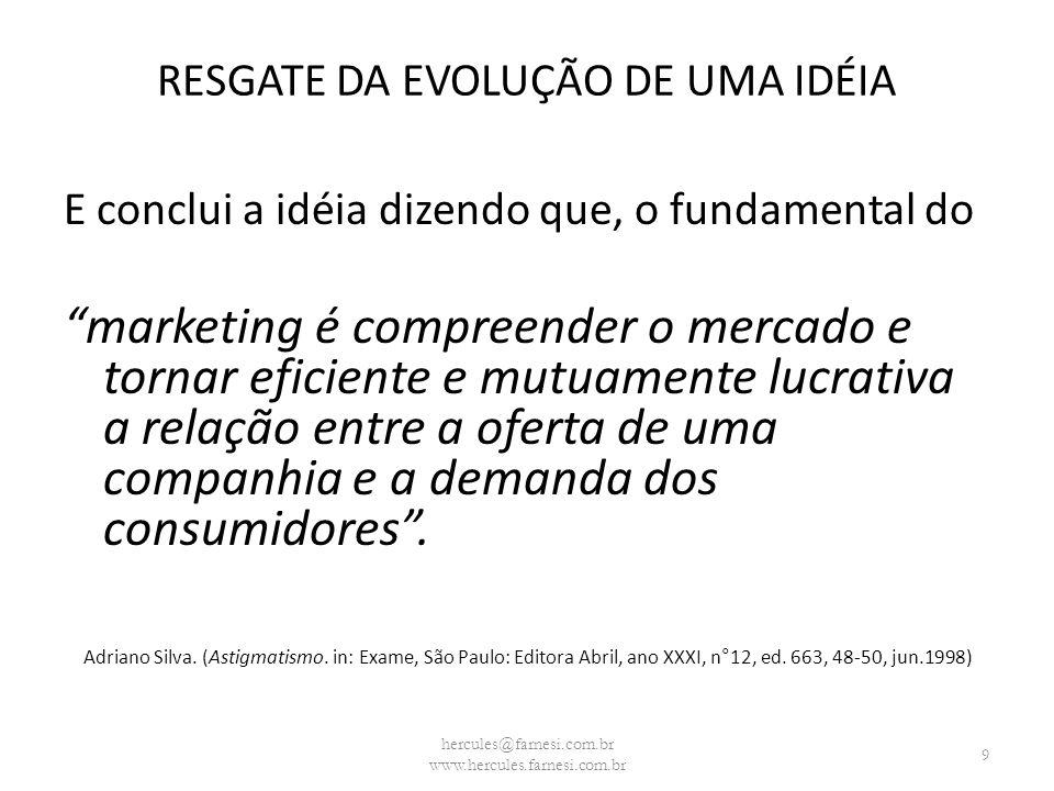 RESGATE DA EVOLUÇÃO DE UMA IDÉIA E conclui a idéia dizendo que, o fundamental do marketing é compreender o mercado e tornar eficiente e mutuamente luc