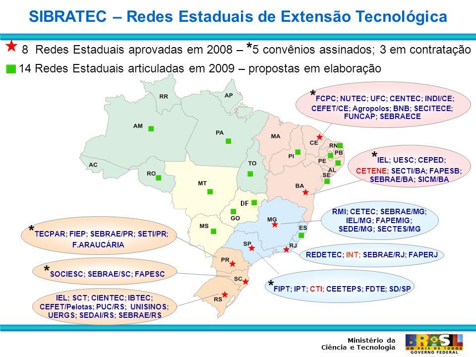 Ministério da Ciência e Tecnologia SIBRATEC – Redes Estaduais de Extensão Tecnológica * TECPAR; FIEP; SEBRAE/PR; SETI/PR; F.ARAUCÁRIA * SOCIESC; SEBRA