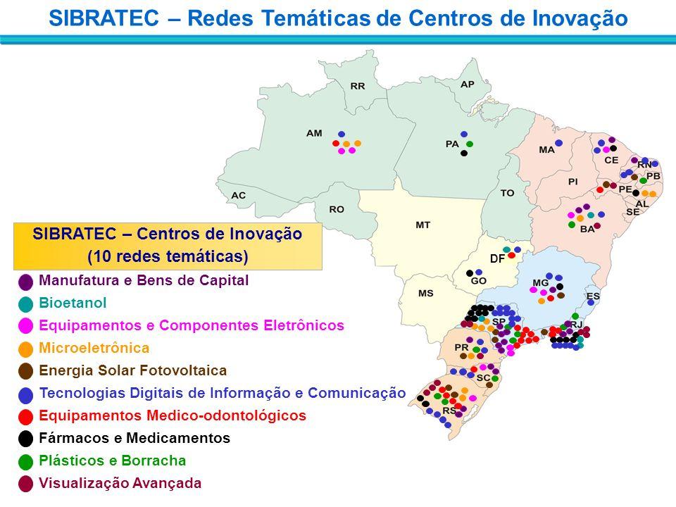 SIBRATEC – Redes Temáticas de Centros de Inovação DF SIBRATEC – Centros de Inovação (10 redes temáticas) Manufatura e Bens de Capital Bioetanol Equipa