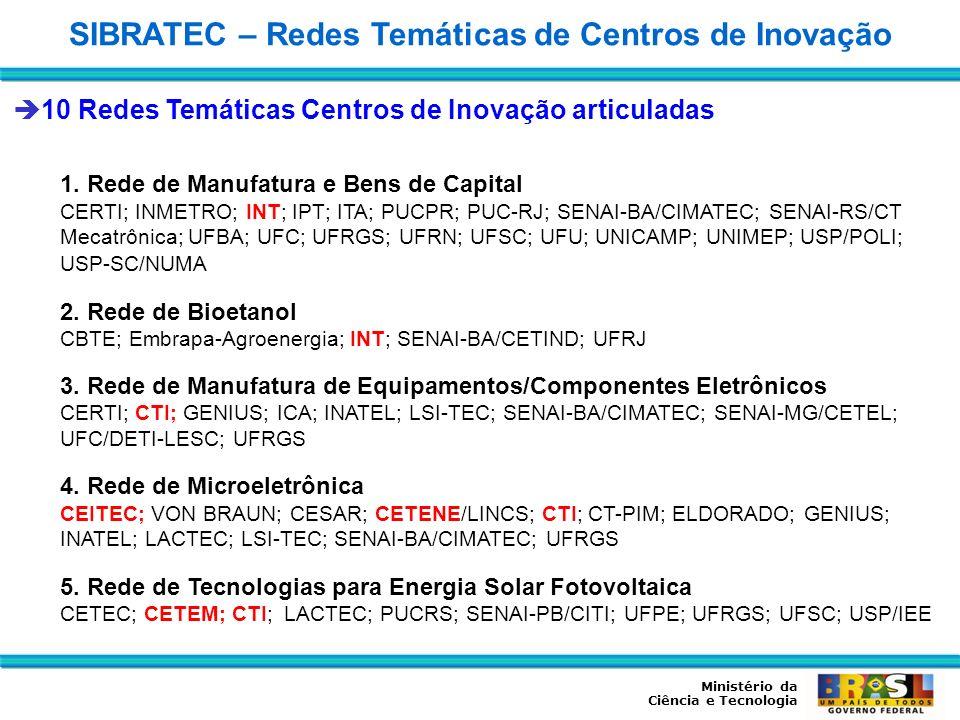 Ministério da Ciência e Tecnologia 10 Redes Temáticas Centros de Inovação articuladas 1. Rede de Manufatura e Bens de Capital CERTI; INMETRO; INT; IPT