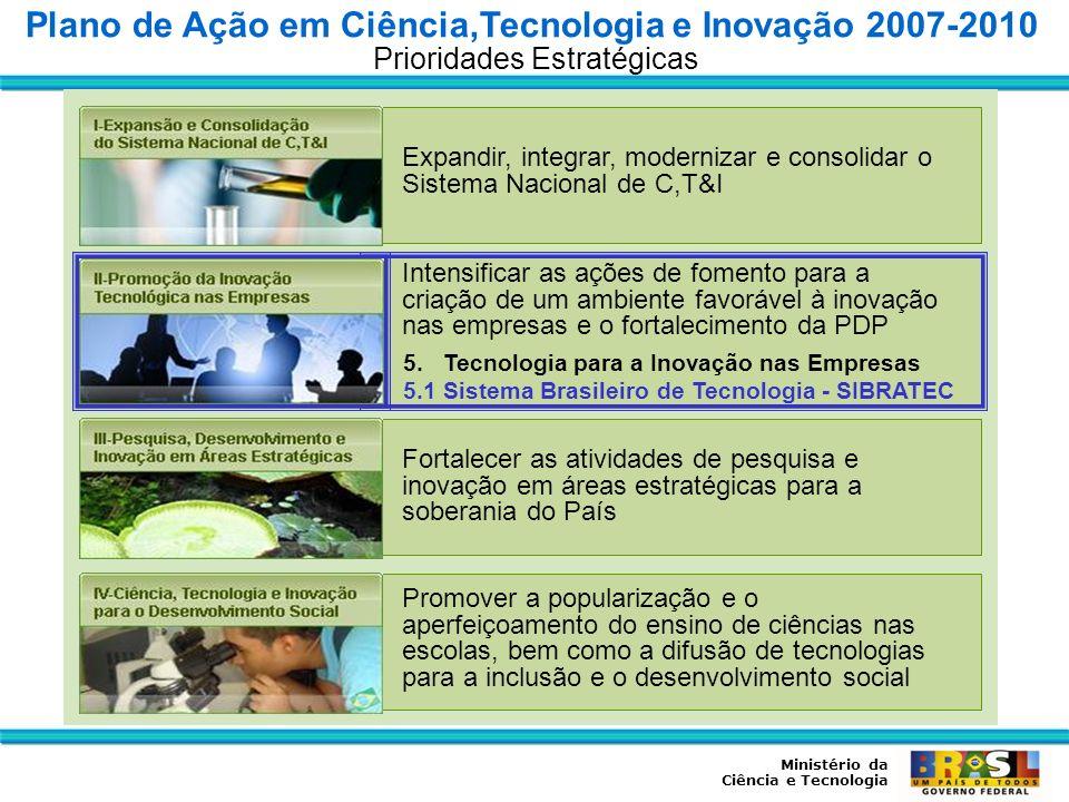 Ministério da Ciência e Tecnologia Decreto nº 6.259, de 20.11.2007 Institui o Sistema Brasileiro de Tecnologia - SIBRATEC, com a finalidade de apoiar o desenvolvimento tecnológico e incrementar a taxa de inovação das empresas brasileiras Designa os membros do Comitê Gestor do SIBRATEC Portaria MCT nº 36, de 25.01.2008 MCT / MDIC / MAPA / MEC / MS / MME / MC / SAE-PR / FINEP / CNPQ / BNDES / CAPES / INMETRO / INPI / ABDI / CNI / SEBRAE / ANPEI Sistema Brasileiro de Tecnologia – SIBRATEC Marco Legal Resolução CG-SIBRATEC nº 01, de 17/03/08 - Diretrizes Gerais Resolução CG-SIBRATEC n° 02, de 08/04/08 - Regimento Interno CG Resolução CG-SIBRATEC n° 03, de 08/04/08 - Regulamento do SIBRATEC