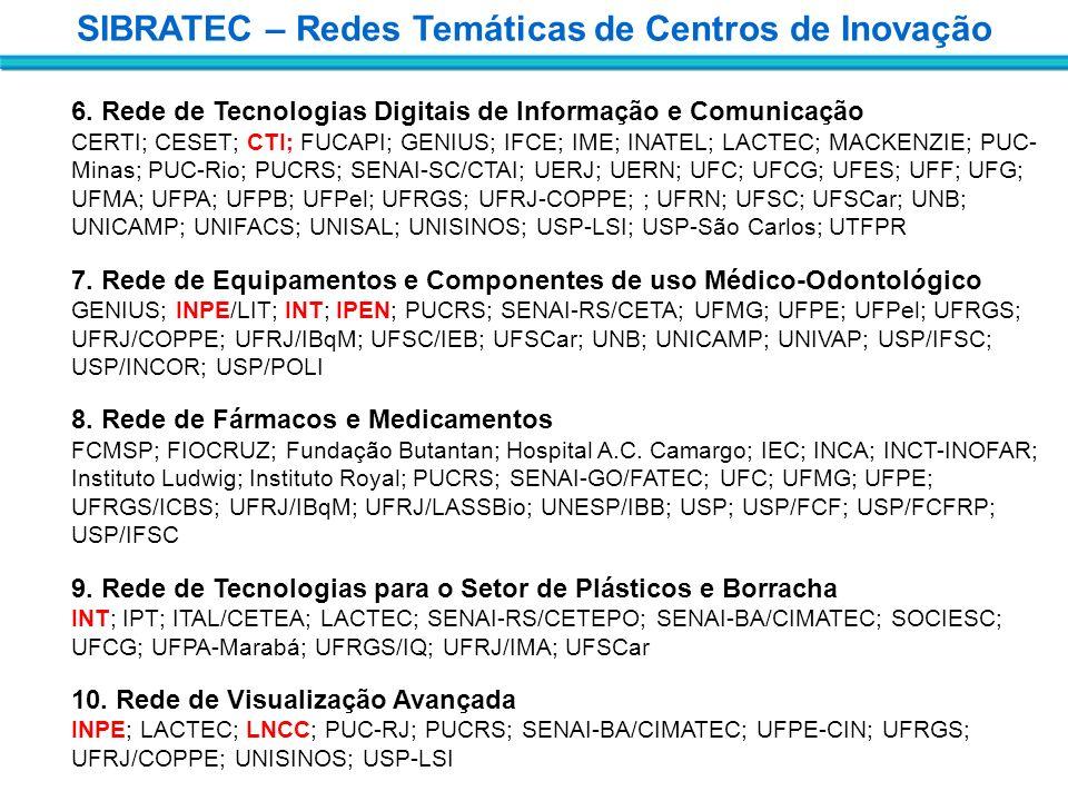 6. Rede de Tecnologias Digitais de Informação e Comunicação CERTI; CESET; CTI; FUCAPI; GENIUS; IFCE; IME; INATEL; LACTEC; MACKENZIE; PUC- Minas; PUC-R