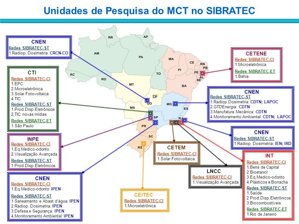 DF Redes SIBRATEC-ST 1.Saúde 2.Prod.Disp.Eletrônicos 3.Biocombustíveis INT Redes SIBRATEC-CI 1.Bens de Capital 2.Bioetanol 3.Eq.Medico-odonto 4.Plásti
