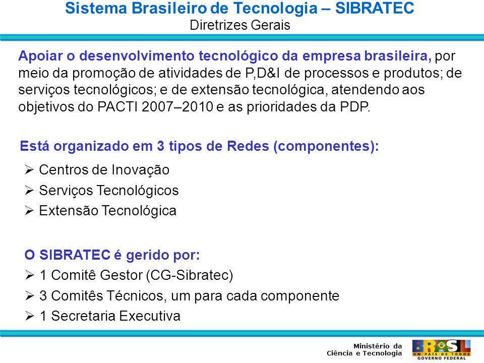 Ministério da Ciência e Tecnologia Sistema Brasileiro de Tecnologia – SIBRATEC Diretrizes Gerais Apoiar o desenvolvimento tecnológico da empresa brasi
