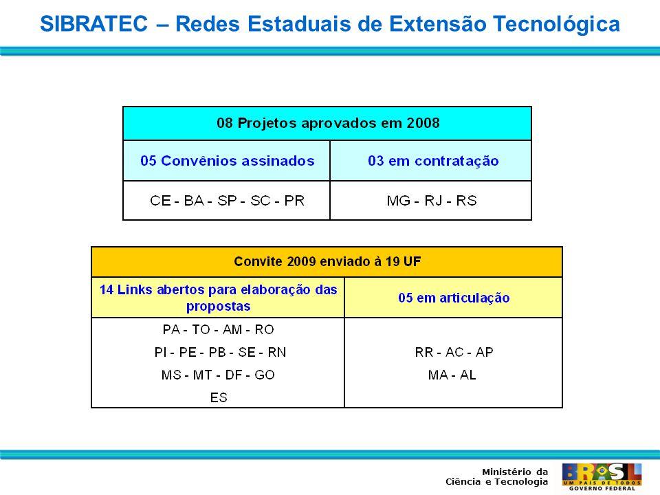 Ministério da Ciência e Tecnologia SIBRATEC – Redes Estaduais de Extensão Tecnológica * TECPAR; FIEP; SEBRAE/PR; SETI/PR; F.ARAUCÁRIA * SOCIESC; SEBRAE/SC; FAPESC IEL; SCT; CIENTEC; IBTEC; CEFET/Pelotas; PUC/RS; UNISINOS; UERGS; SEDAI/RS; SEBRAE/RS * FIPT; IPT; CTI; CEETEPS; FDTE; SD/SP RMI; CETEC; SEBRAE/MG; IEL/MG; FAPEMIG; SEDE/MG; SECTES/MG REDETEC; INT; SEBRAE/RJ; FAPERJ * IEL; UESC; CEPED; CETENE; SECTI/BA; FAPESB; SEBRAE/BA; SICM/BA * FCPC; NUTEC; UFC; CENTEC; INDI/CE; CEFET/CE; Agropolos; BNB; SECITECE; FUNCAP; SEBRAECE 8 Redes Estaduais aprovadas em 2008 – * 5 convênios assinados; 3 em contratação 14 Redes Estaduais articuladas em 2009 – propostas em elaboração