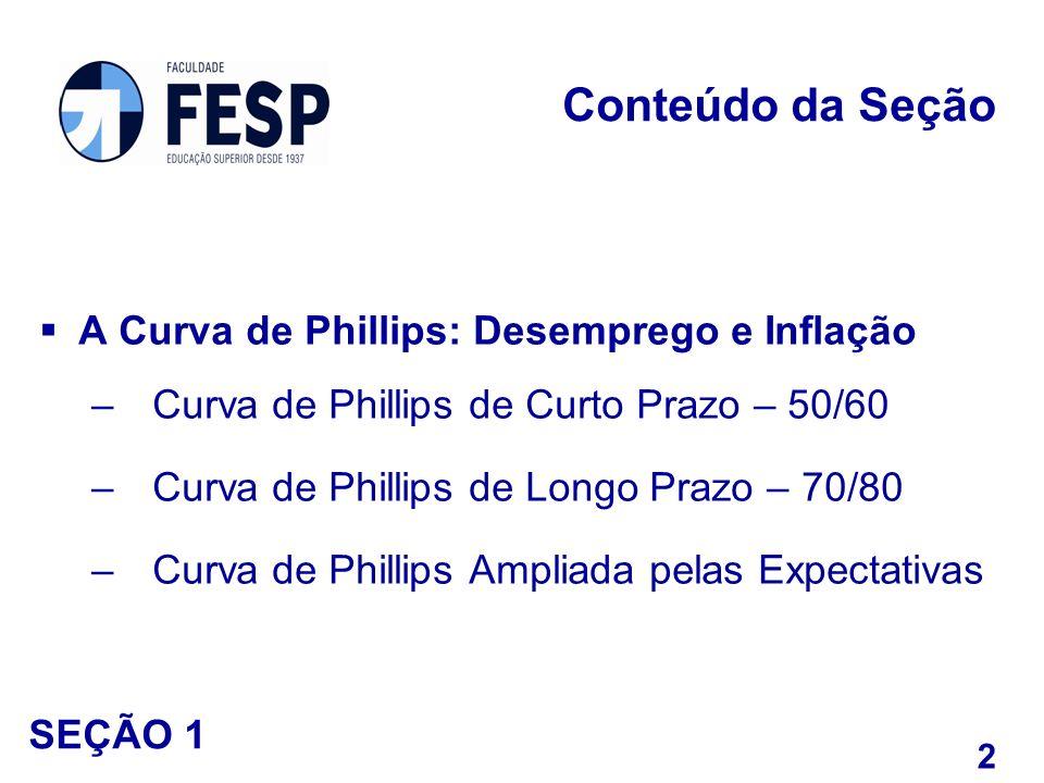 A Curva de Phillips: Desemprego e Inflação –Curva de Phillips de Curto Prazo – 50/60 –Curva de Phillips de Longo Prazo – 70/80 –Curva de Phillips Ampl
