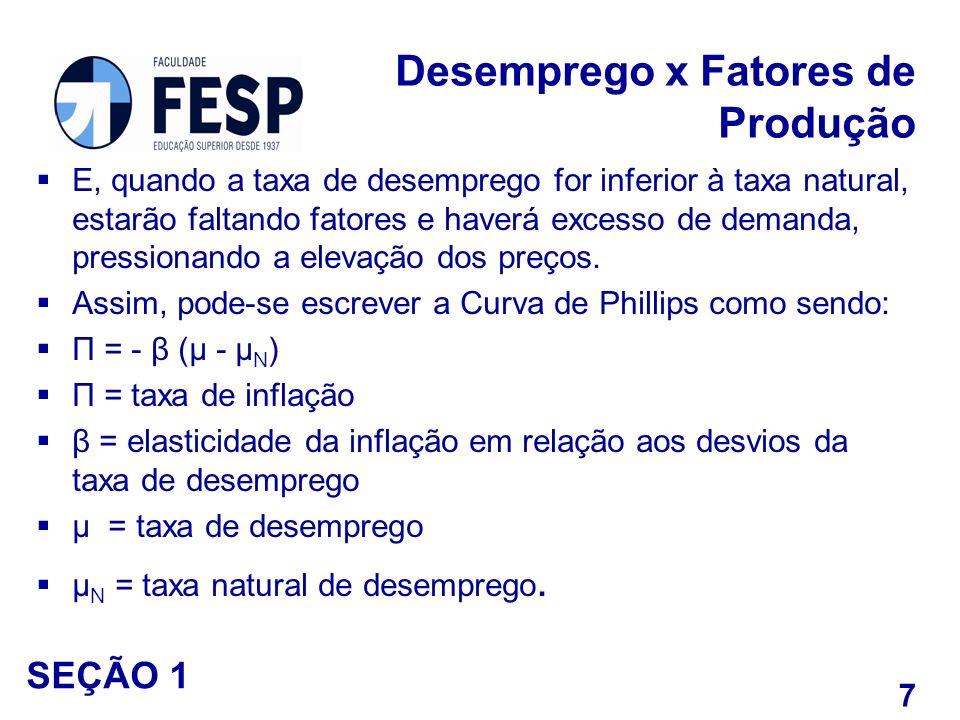 П = - β (μ - μ N ) Note-se que, de acordo com esta equação, quando a taxa de desemprego for igual à taxa natural, a taxa de inflação será zero.