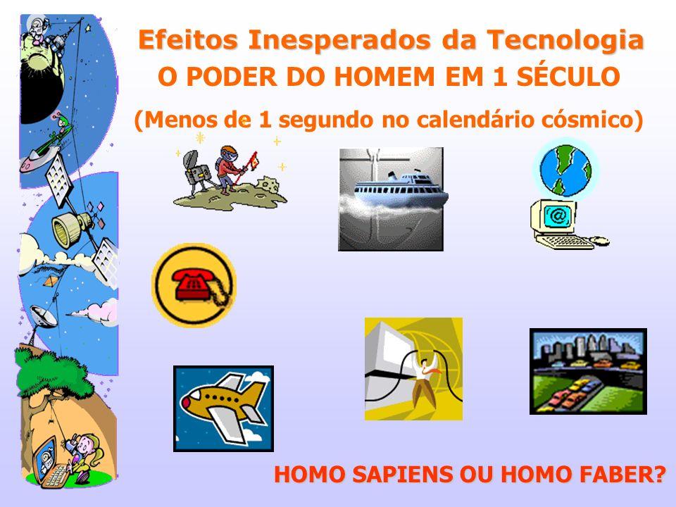 O PODER DO HOMEM EM 1 SÉCULO (Menos de 1 segundo no calendário cósmico) HOMO SAPIENS OU HOMO FABER? Efeitos Inesperados da Tecnologia