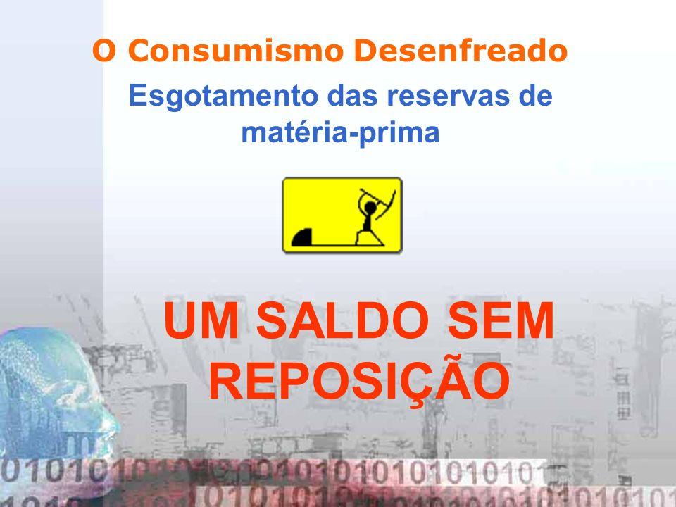 Esgotamento das reservas de matéria-prima UM SALDO SEM REPOSIÇÃO O Consumismo Desenfreado