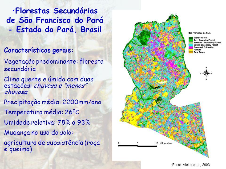 Florestas Secundárias de São Francisco do Pará - Estado do Pará, Brasil Fonte: Vieira et al., 2003 Características gerais: Vegetação predominante: flo