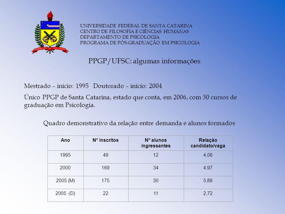 PPGP/UFSC: algumas informações Mestrado – início: 1995 Doutorado – início: 2004 Único PPGP de Santa Catarina, estado que conta, em 2006, com 30 cursos