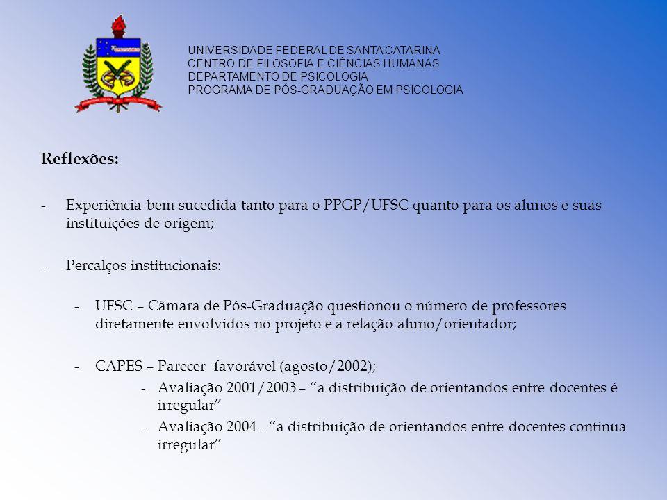 Reflexões: -Experiência bem sucedida tanto para o PPGP/UFSC quanto para os alunos e suas instituições de origem; -Percalços institucionais: -UFSC – Câ
