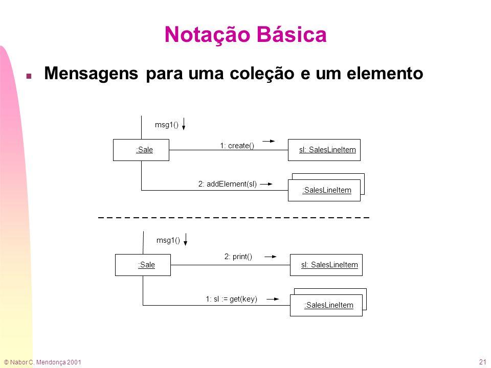 © Nabor C. Mendonça 2001 21 n Mensagens para uma coleção e um elemento Notação Básica 1: create() :Salesl: SalesLineItem SalesLineItem :SalesLineItem