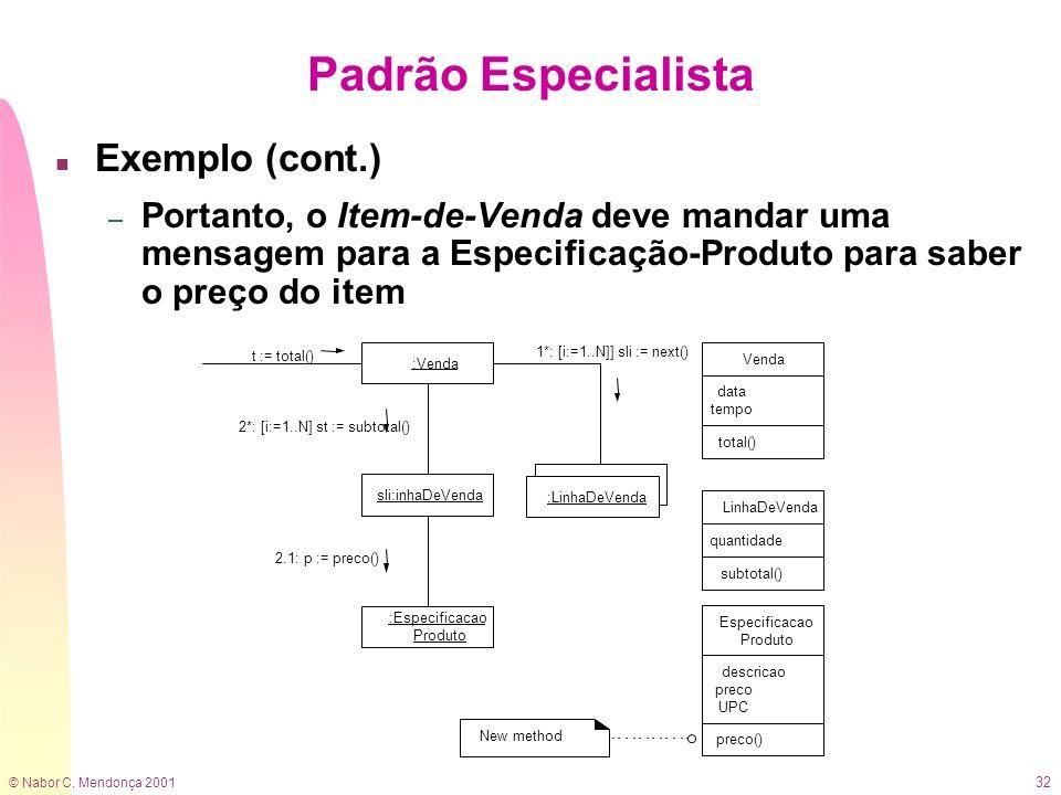 © Nabor C. Mendonça 2001 32 n Exemplo (cont.) – Portanto, o Item-de-Venda deve mandar uma mensagem para a Especificação-Produto para saber o preço do